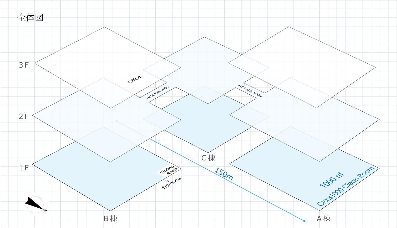 塩山テクニカルセンター全体図